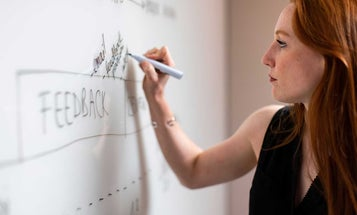 Work Better: White Boards to Help Keep You Organized